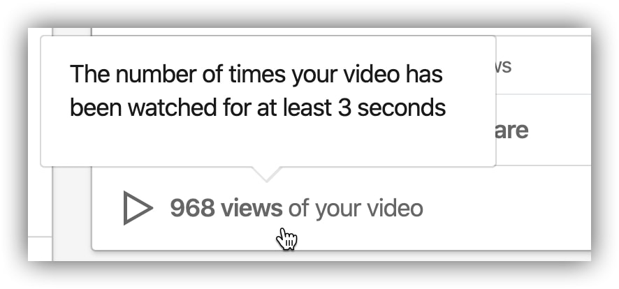 LinkedIn video views are counted after 3 seconds